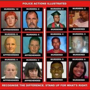 Apprehended-Murdered